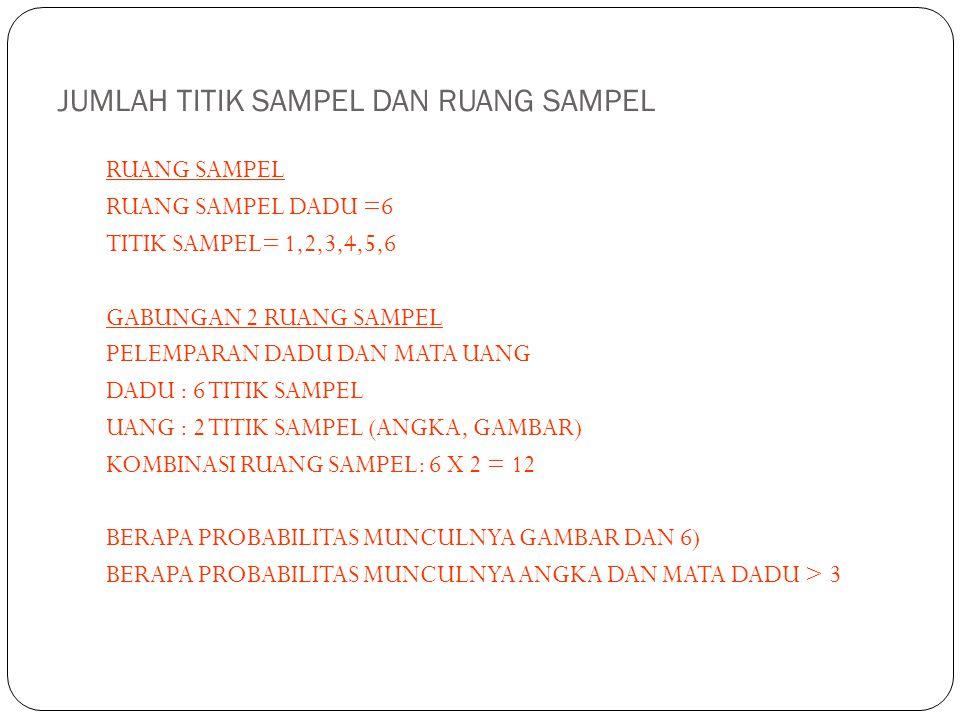 JUMLAH TITIK SAMPEL DAN RUANG SAMPEL RUANG SAMPEL RUANG SAMPEL DADU =6 TITIK SAMPEL= 1,2,3,4,5,6 GABUNGAN 2 RUANG SAMPEL PELEMPARAN DADU DAN MATA UANG DADU : 6 TITIK SAMPEL UANG : 2 TITIK SAMPEL (ANGKA, GAMBAR) KOMBINASI RUANG SAMPEL: 6 X 2 = 12 BERAPA PROBABILITAS MUNCULNYA GAMBAR DAN 6) BERAPA PROBABILITAS MUNCULNYA ANGKA DAN MATA DADU > 3