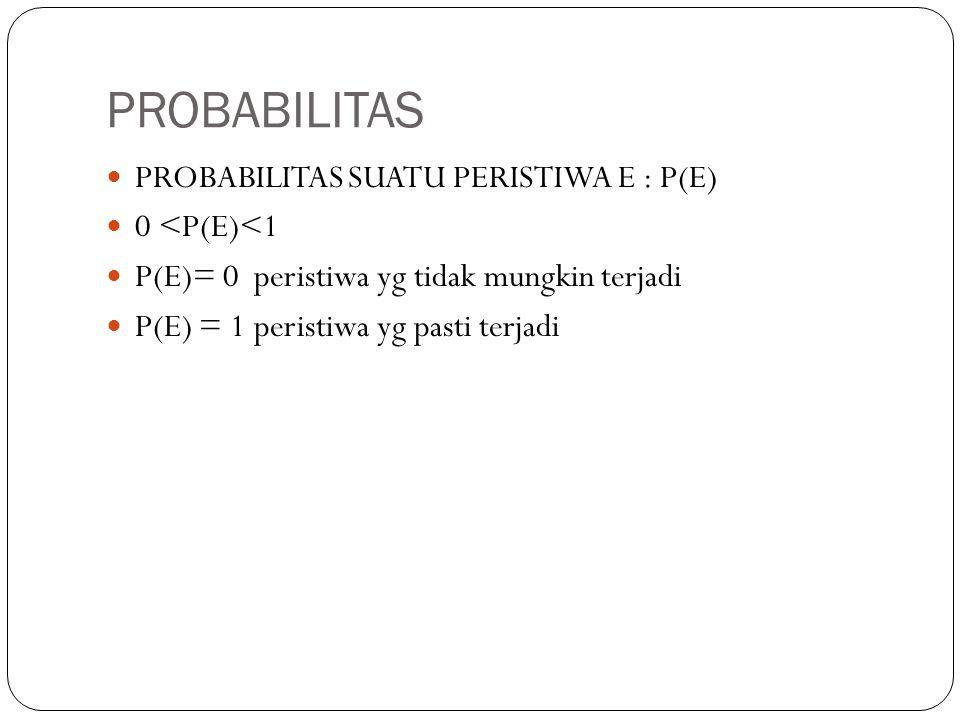 PROBABILITAS PROBABILITAS SUATU PERISTIWA E : P(E) 0 <P(E)<1 P(E)= 0 peristiwa yg tidak mungkin terjadi P(E) = 1 peristiwa yg pasti terjadi