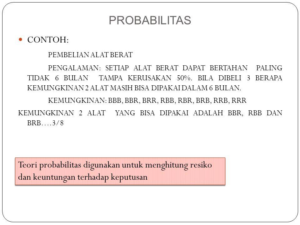 PROBABILITAS CONTOH: PEMBELIAN ALAT BERAT PENGALAMAN: SETIAP ALAT BERAT DAPAT BERTAHAN PALING TIDAK 6 BULAN TAMPA KERUSAKAN 50%.
