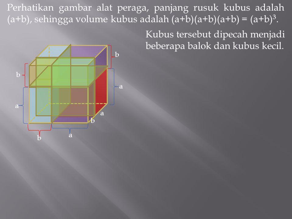 Volume tiap balok/kubus kecil dihitung, dan diperoleh: = (b.b.a)+(b.a.b)+(a.b.b) = 3ab 2 = (a.b.a)+(b.a.a)+(a.a.b) = 3a 2 b = b.b.b = b 3 = a.a.a = a 3 Volume bangun ruang tersebut adalah = a 3 + 3a 2 b + 3ab 2 + b 3 Jadi, (a+b) 3 = a 3 +3a 2 b+3ab 2 +b 3