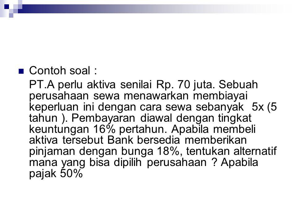 Contoh soal : PT.A perlu aktiva senilai Rp.70 juta.