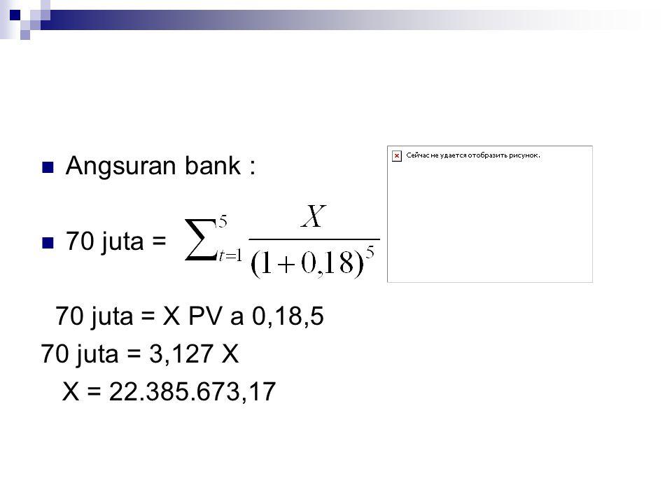 Angsuran bank : 70 juta = 70 juta = X PV a 0,18,5 70 juta = 3,127 X X = 22.385.673,17