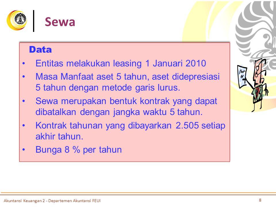 Sewa Data Entitas melakukan leasing 1 Januari 2010 Masa Manfaat aset 5 tahun, aset didepresiasi 5 tahun dengan metode garis lurus.