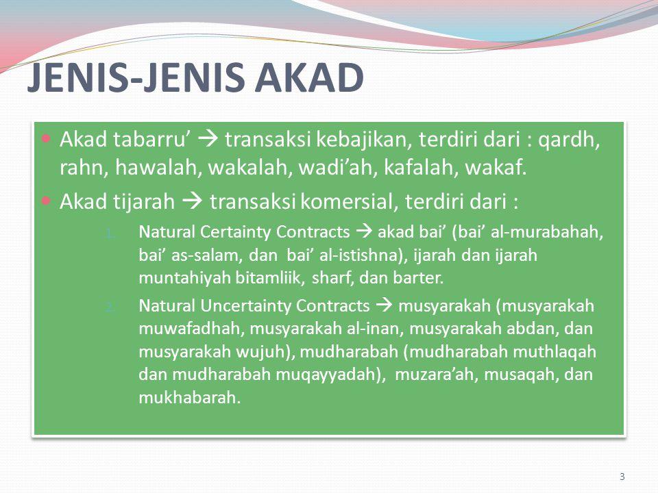 JENIS-JENIS AKAD Akad tabarru'  transaksi kebajikan, terdiri dari : qardh, rahn, hawalah, wakalah, wadi'ah, kafalah, wakaf.
