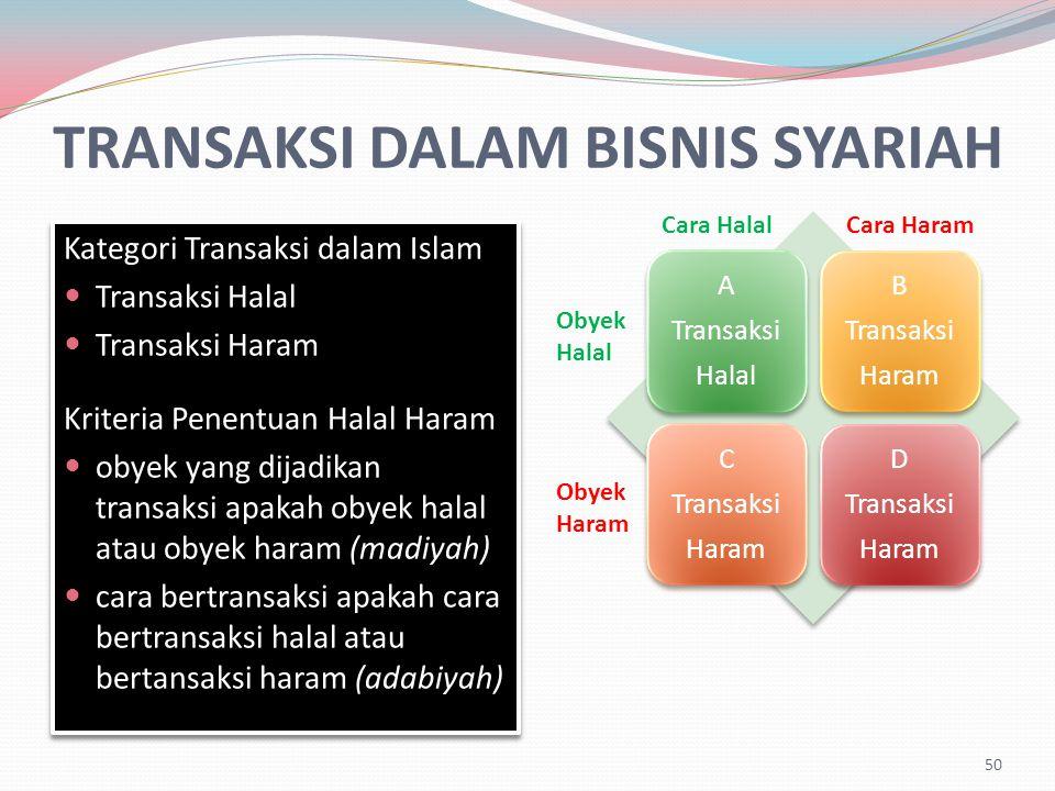 TRANSAKSI DALAM BISNIS SYARIAH Kategori Transaksi dalam Islam Transaksi Halal Transaksi Haram Kriteria Penentuan Halal Haram obyek yang dijadikan transaksi apakah obyek halal atau obyek haram (madiyah) cara bertransaksi apakah cara bertransaksi halal atau bertansaksi haram (adabiyah) Kategori Transaksi dalam Islam Transaksi Halal Transaksi Haram Kriteria Penentuan Halal Haram obyek yang dijadikan transaksi apakah obyek halal atau obyek haram (madiyah) cara bertransaksi apakah cara bertransaksi halal atau bertansaksi haram (adabiyah) A Transaksi Halal B Transaksi Haram C Transaksi Haram D Transaksi Haram Cara Halal Obyek Halal Cara Haram Obyek Haram 50