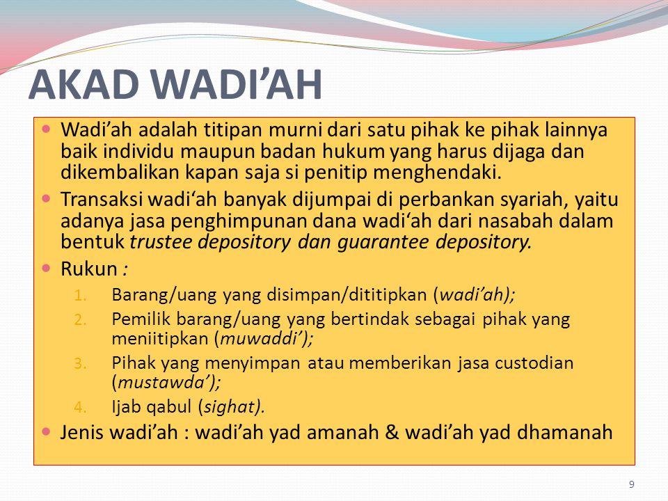 AKAD WADI'AH Wadi'ah adalah titipan murni dari satu pihak ke pihak lainnya baik individu maupun badan hukum yang harus dijaga dan dikembalikan kapan saja si penitip menghendaki.