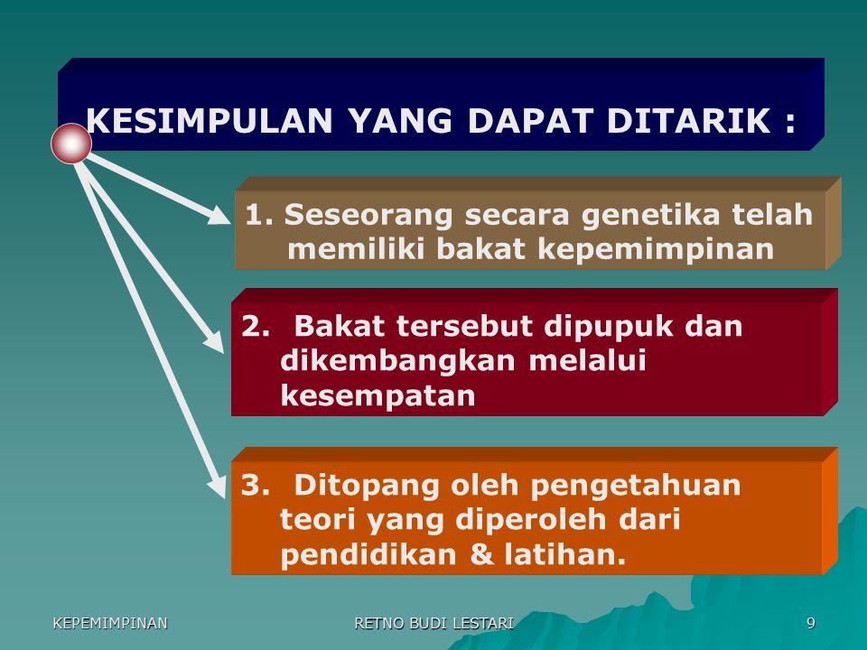 KEPEMIMPINAN RETNO BUDI LESTARI 8 DIKOTOMI PANDANGAN TENTANG ASAL-USUL KEPEMIMPINAN : 1.Pemimpin dilahirkan (Leaders are born) 2. Pemimpin dibentuk da