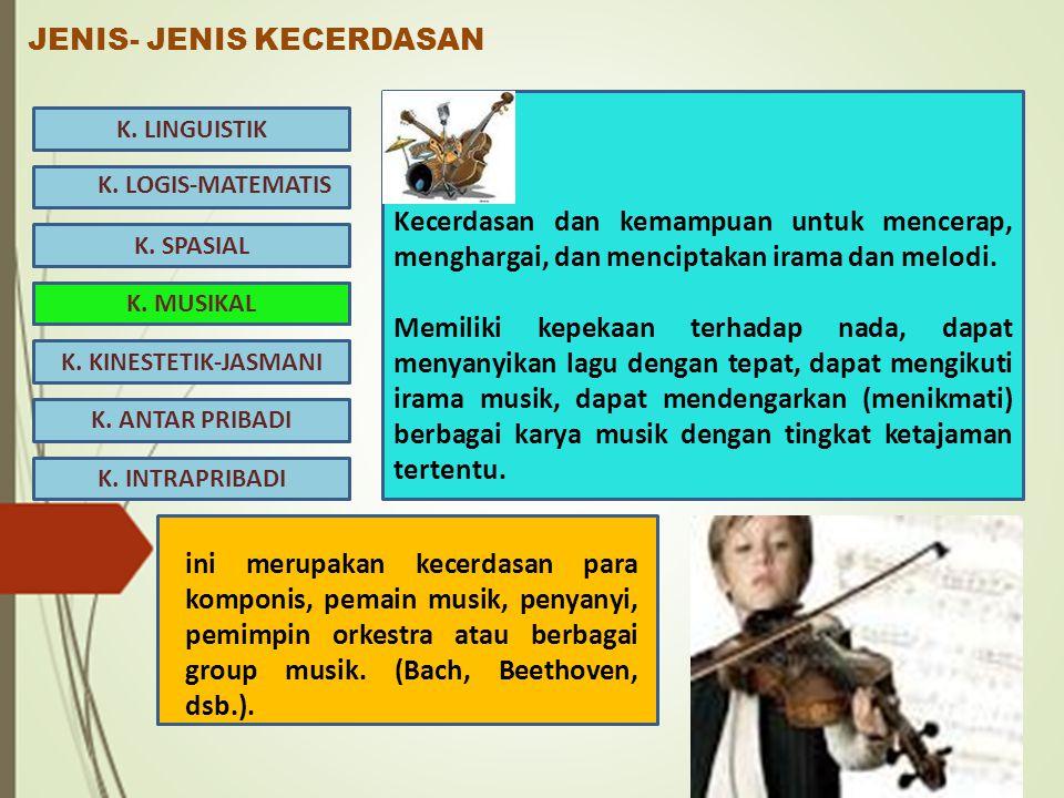 JENIS- JENIS KECERDASAN K. LINGUISTIK K. KINESTETIK-JASMANI K.