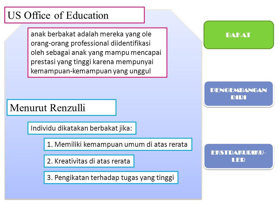 BAKAT PENGEMBANGAN DIRI EKSTRAKURIKU- LER BAKAT US Office of Education anak berbakat adalah mereka yang ole orang-orang professional diidentifikasi ol