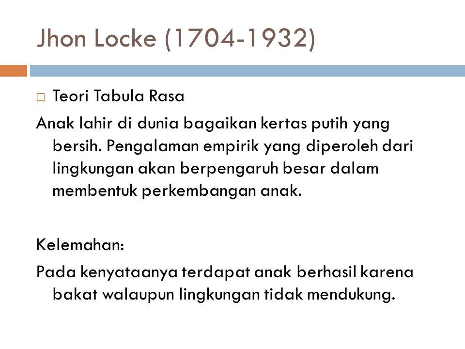 Jhon Locke (1704-1932)  Teori Tabula Rasa Anak lahir di dunia bagaikan kertas putih yang bersih. Pengalaman empirik yang diperoleh dari lingkungan ak