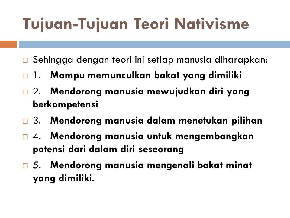 Konsep Dasar  Naturalisme = Negativisme, naifisme, fatalisme  J.J.