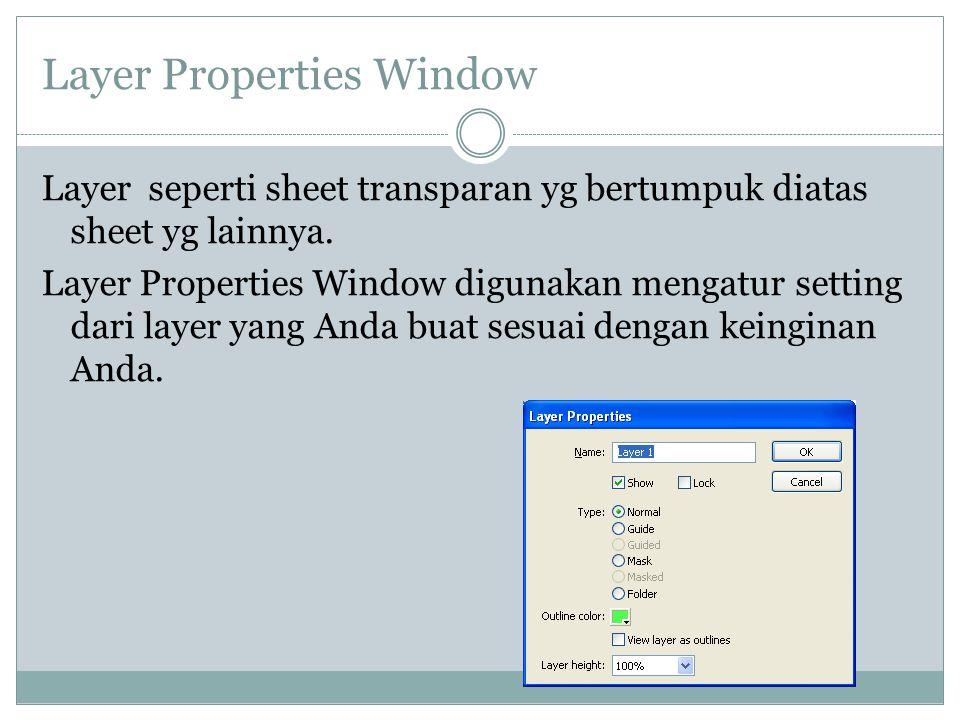 Layer Properties Window Layer seperti sheet transparan yg bertumpuk diatas sheet yg lainnya.