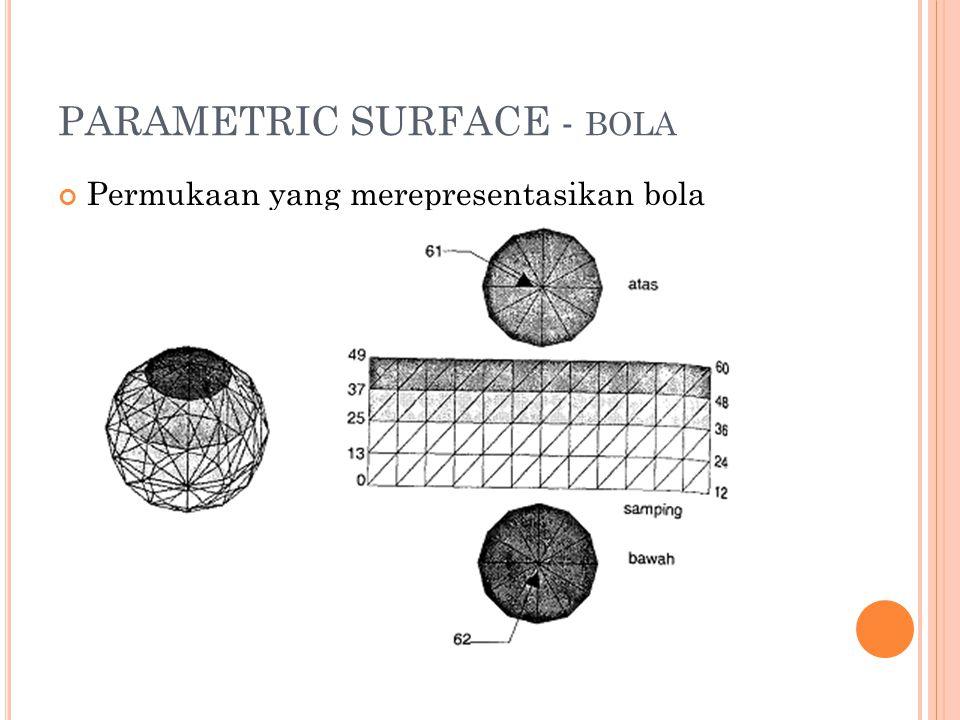 PARAMETRIC SURFACE - BOLA Permukaan yang merepresentasikan bola
