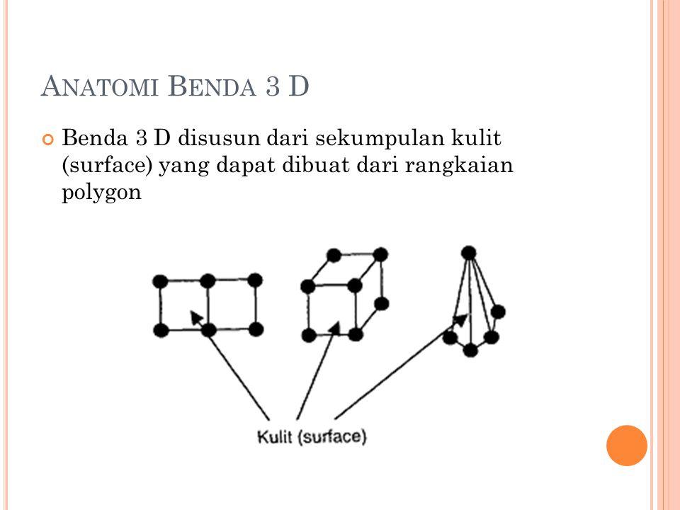 A NATOMI B ENDA 3D Salah satu bentuk polygon yang digunakan adalah polygon segitiga  selalu planar Perhatikan winding  urutan dan arah verteks penyusun polygon Pengaruh winding dalam Open GL  menampilkan benda 3 D Arah verteks berlawanan jarum jam sebagai tampak depan Arah verteks searah jarum jam sebagai bagian belakang benda