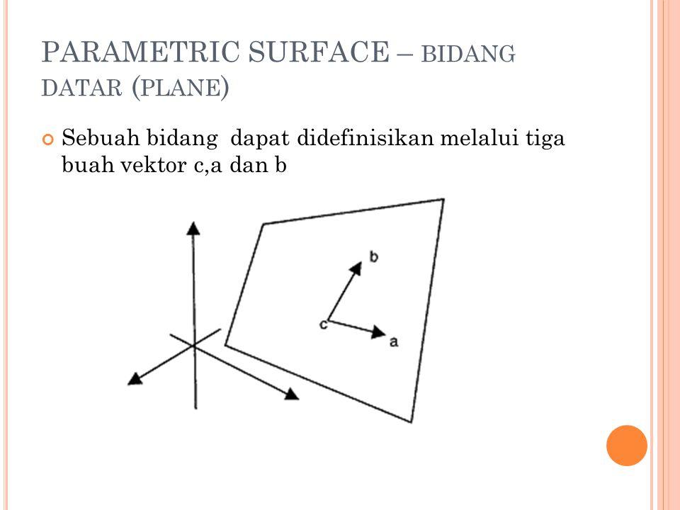 PARAMETRIC SURFACE – BIDANG DATAR ( PLANE ) Sebuah bidang dapat didefinisikan melalui tiga buah vektor c,a dan b
