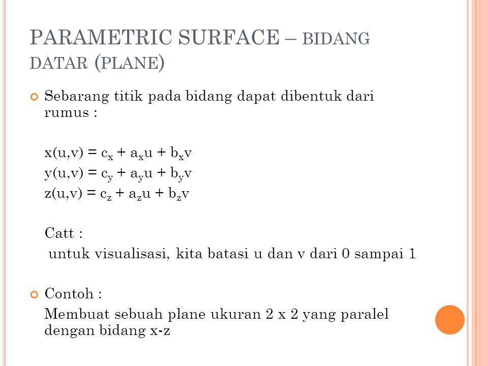 PARAMETRIC SURFACE – BIDANG DATAR ( PLANE ) Sebarang titik pada bidang dapat dibentuk dari rumus : x(u,v) = c x + a x u + b x v y(u,v) = c y + a y u + b y v z(u,v) = c z + a z u + b z v Catt : untuk visualisasi, kita batasi u dan v dari 0 sampai 1 Contoh : Membuat sebuah plane ukuran 2 x 2 yang paralel dengan bidang x-z