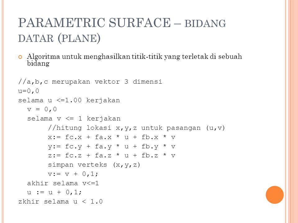 PARAMETRIC SURFACE – BIDANG DATAR ( PLANE ) Algoritma untuk menghasilkan titik-titik yang terletak di sebuah bidang //a,b,c merupakan vektor 3 dimensi u=0,0 selama u <=1.00 kerjakan v = 0,0 selama v <= 1 kerjakan //hitung lokasi x,y,z untuk pasangan (u,v) x:= fc.x + fa.x * u + fb.x * v y:= fc.y + fa.y * u + fb.y * v z:= fc.z + fa.z * u + fb.z * v simpan verteks (x,y,z) v:= v + 0,1; akhir selama v<=1 u := u + 0,1; zkhir selama u < 1.0