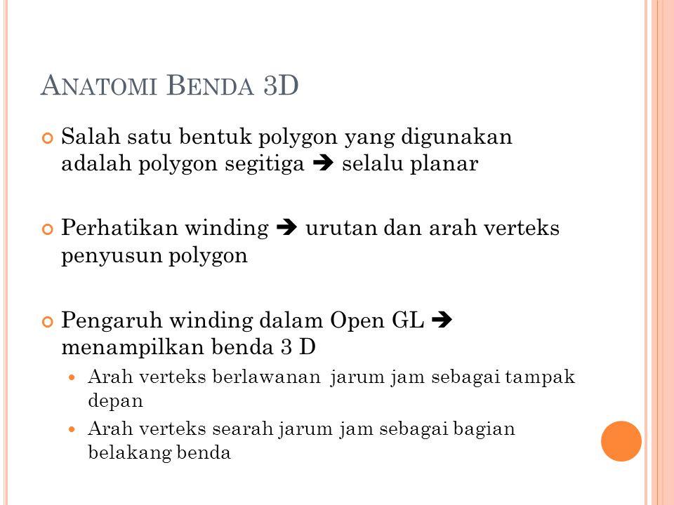 A NATOMI B ENDA 3D Arah verteks (a) berlawanaan jarum jam (b) Searah jarum jam