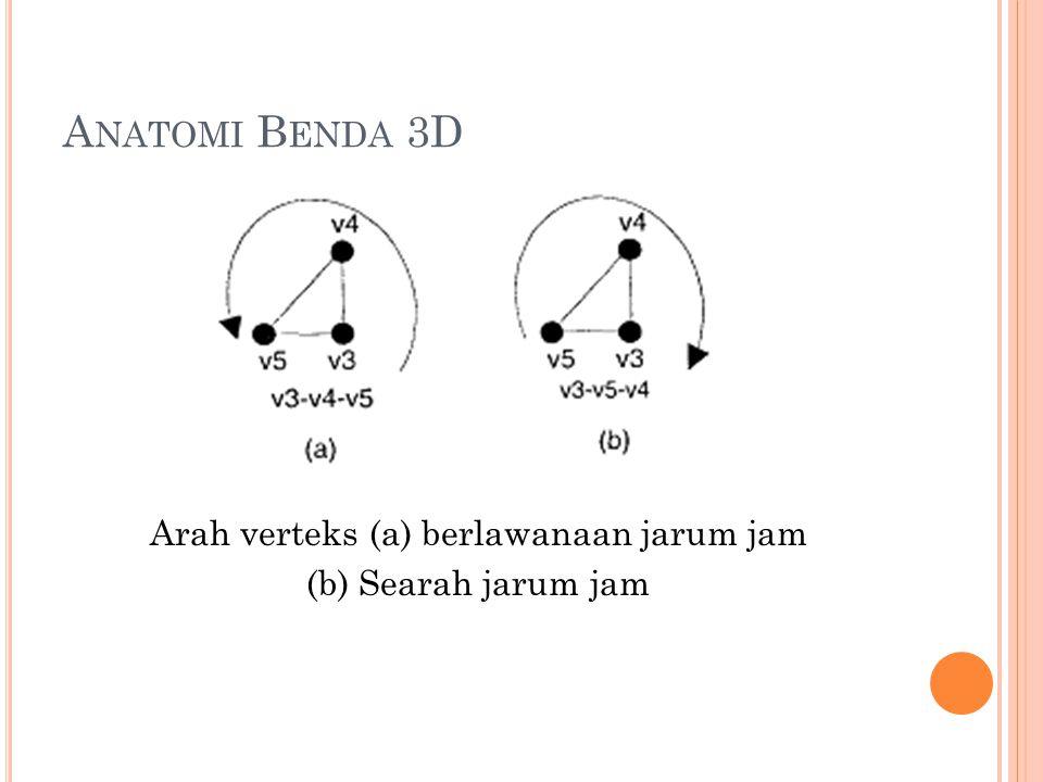 Benda putar dengan s1 = 0 ; s2 = 360 ;a = 20 dan modus solid S URFACE OF R EVOLUTION