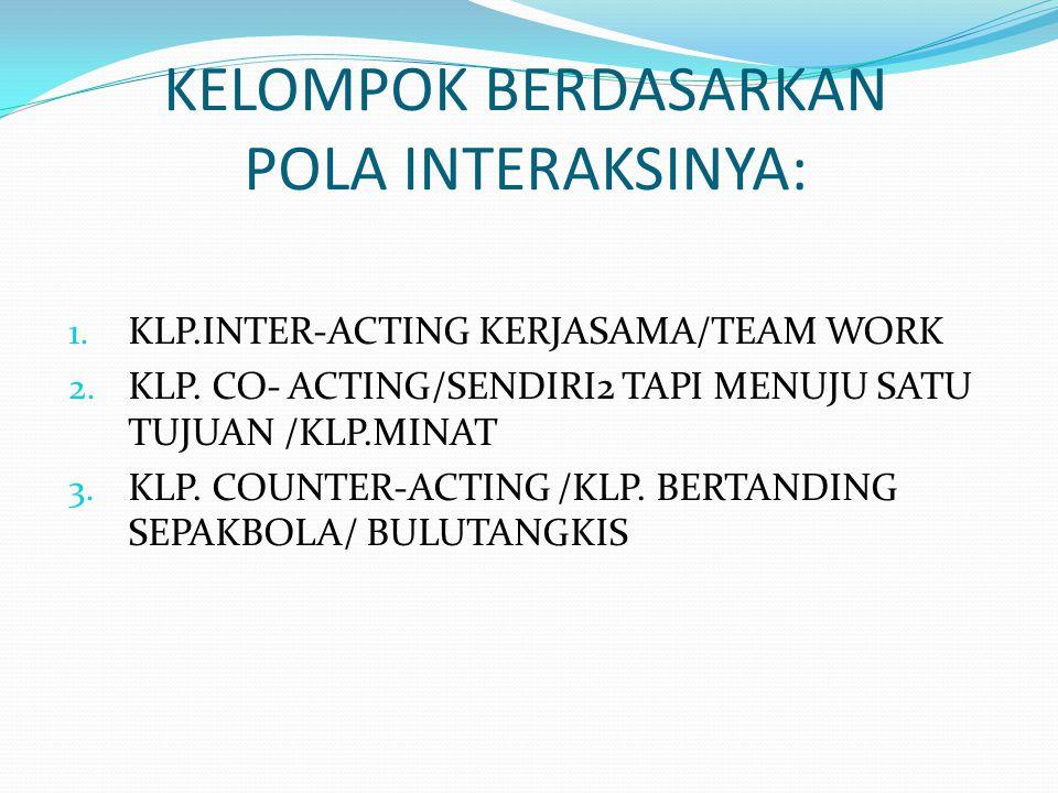 KELOMPOK BERDASARKAN POLA INTERAKSINYA: 1. KLP.INTER-ACTING KERJASAMA/TEAM WORK 2. KLP. CO- ACTING/SENDIRI2 TAPI MENUJU SATU TUJUAN /KLP.MINAT 3. KLP.