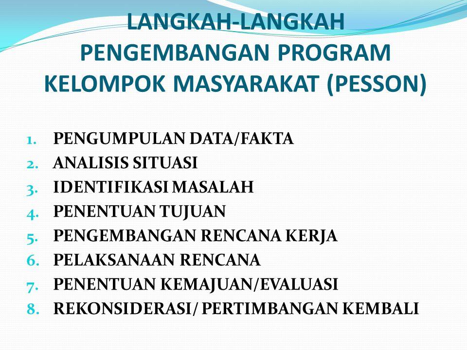 LANGKAH-LANGKAH PENGEMBANGAN PROGRAM KELOMPOK MASYARAKAT (PESSON) 1. PENGUMPULAN DATA/FAKTA 2. ANALISIS SITUASI 3. IDENTIFIKASI MASALAH 4. PENENTUAN T