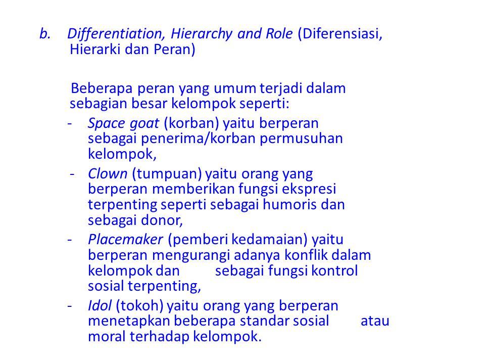b.Differentiation, Hierarchy and Role (Diferensiasi, Hierarki dan Peran) Beberapa peran yang umum terjadi dalam sebagian besar kelompok seperti: -Spac