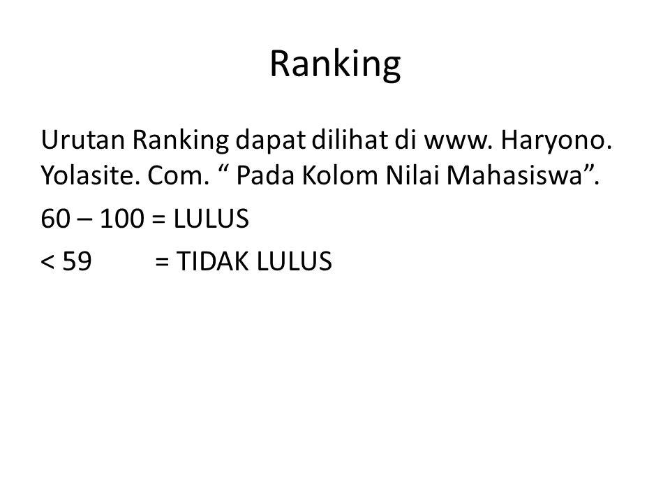 Ranking Urutan Ranking dapat dilihat di www.Haryono.