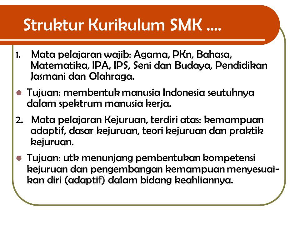Struktur Kurikulum SMK …. 1. Mata pelajaran wajib: Agama, PKn, Bahasa, Matematika, IPA, IPS, Seni dan Budaya, Pendidikan Jasmani dan Olahraga. Tujuan: