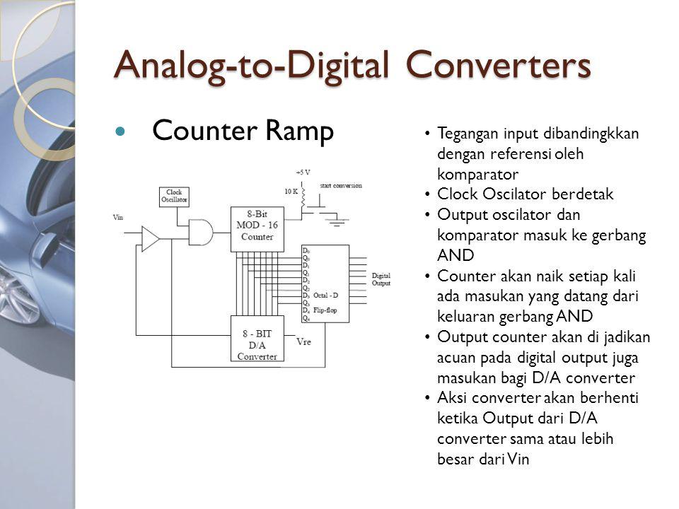 Analog-to-Digital Converters Counter Ramp Tegangan input dibandingkkan dengan referensi oleh komparator Clock Oscilator berdetak Output oscilator dan komparator masuk ke gerbang AND Counter akan naik setiap kali ada masukan yang datang dari keluaran gerbang AND Output counter akan di jadikan acuan pada digital output juga masukan bagi D/A converter Aksi converter akan berhenti ketika Output dari D/A converter sama atau lebih besar dari Vin