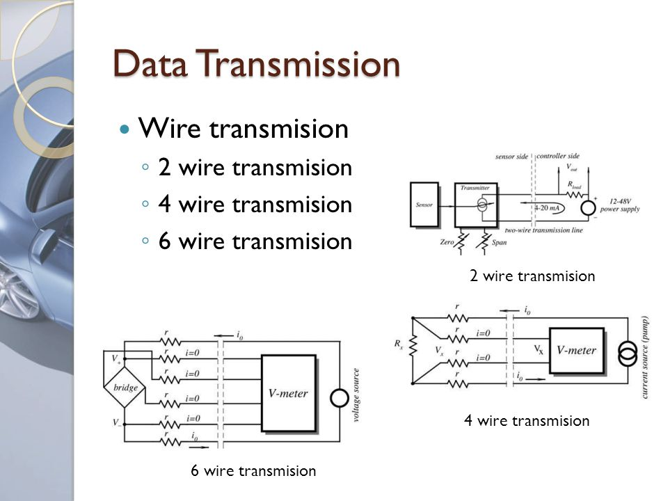 Data Transmission Wire transmision ◦ 2 wire transmision ◦ 4 wire transmision ◦ 6 wire transmision 2 wire transmision 4 wire transmision 6 wire transmision