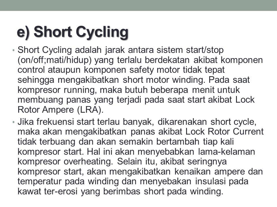 e) Short Cycling Short Cycling adalah jarak antara sistem start/stop (on/off;mati/hidup) yang terlalu berdekatan akibat komponen control ataupun kompo
