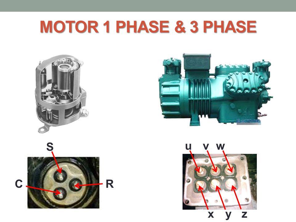 d) Supply Voltage Overheating juga dapat terjadi akibat supplay voltage terlalu tinggi atau terlalu rendah dari batas yang telah ditetapkan oleh produsen kompresor.