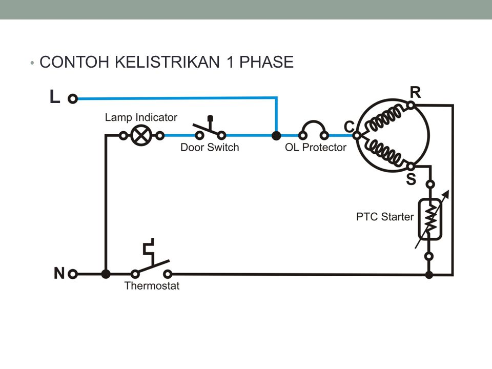 CONTOH KELISTRIKAN 3 PHASE L1 L2 L3 N