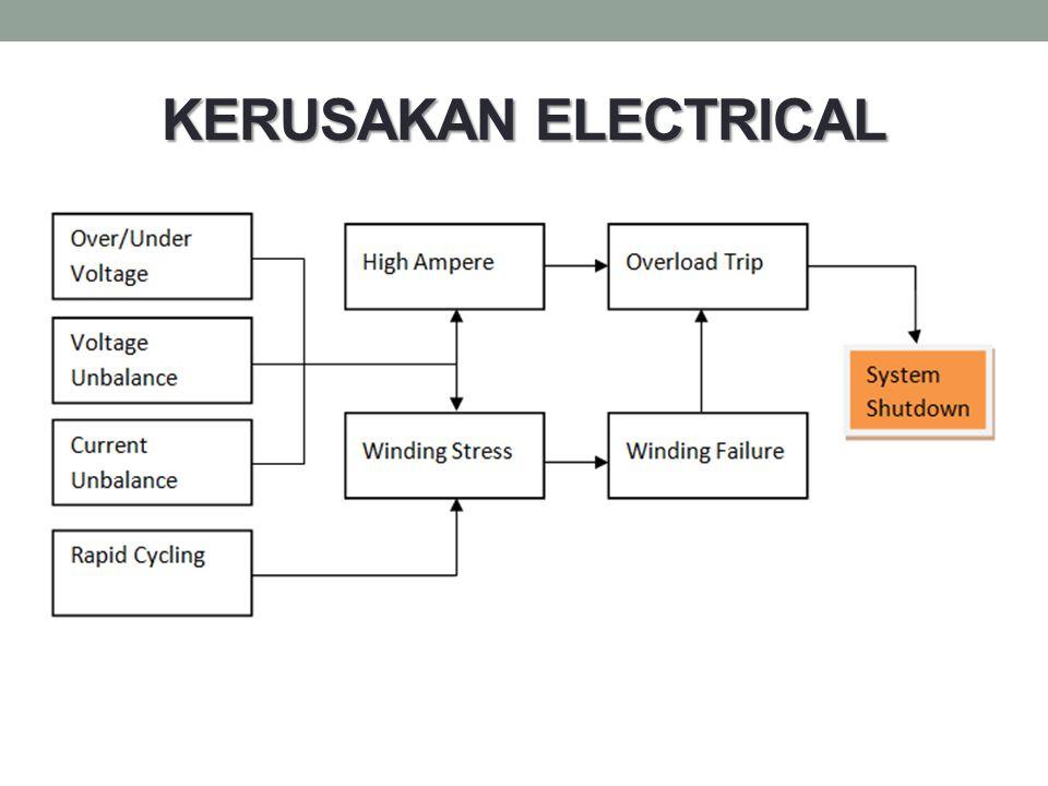 KERUSAKAN ELECTRICAL