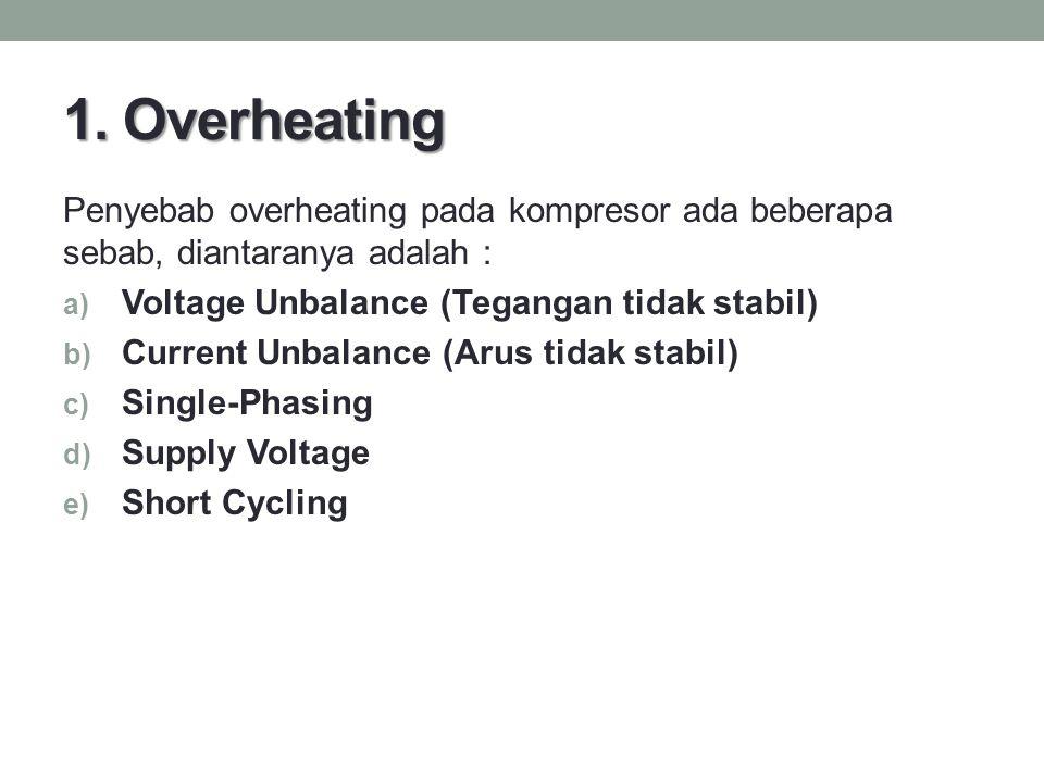 1. Overheating Penyebab overheating pada kompresor ada beberapa sebab, diantaranya adalah : a) Voltage Unbalance (Tegangan tidak stabil) b) Current Un