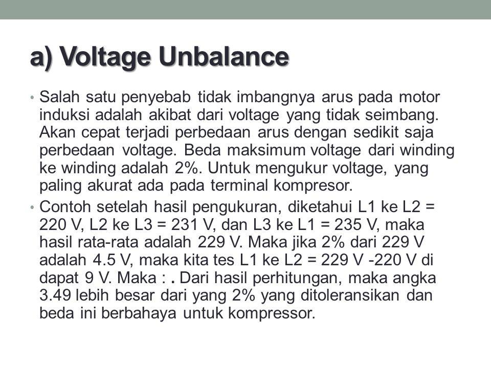 a) Voltage Unbalance Salah satu penyebab tidak imbangnya arus pada motor induksi adalah akibat dari voltage yang tidak seimbang. Akan cepat terjadi pe