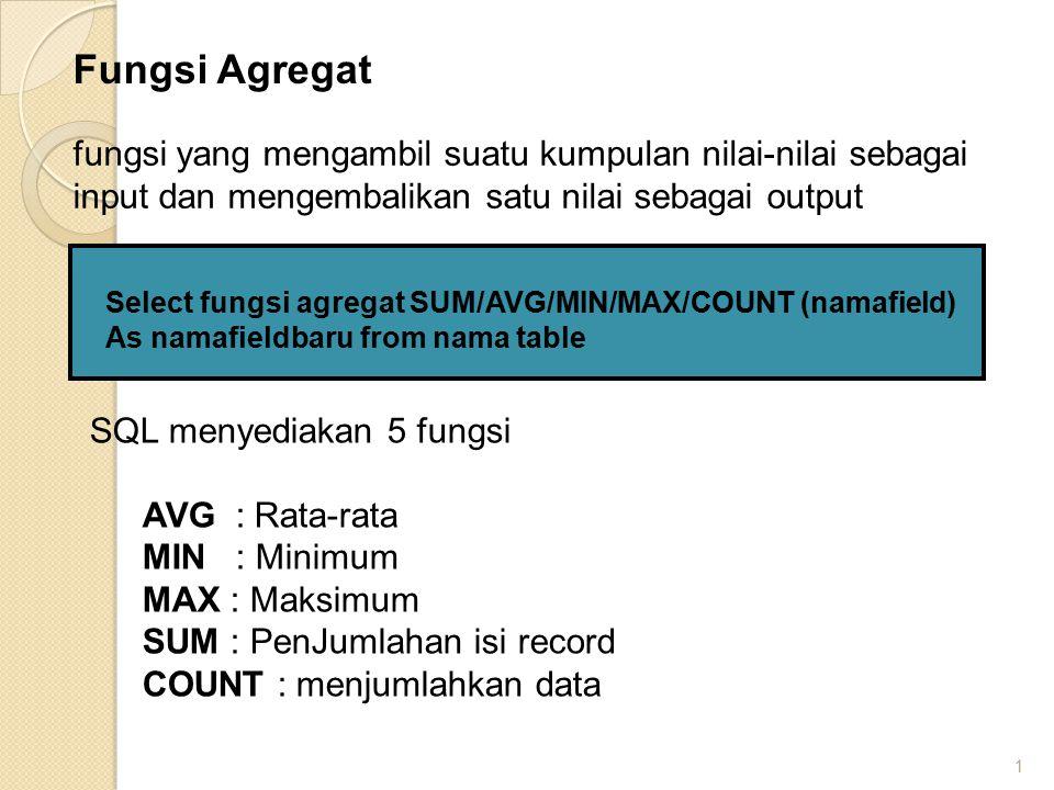 1 Fungsi Agregat fungsi yang mengambil suatu kumpulan nilai-nilai sebagai input dan mengembalikan satu nilai sebagai output SQL menyediakan 5 fungsi AVG : Rata-rata MIN : Minimum MAX : Maksimum SUM : PenJumlahan isi record COUNT : menjumlahkan data Select fungsi agregat SUM/AVG/MIN/MAX/COUNT (namafield) As namafieldbaru from nama table