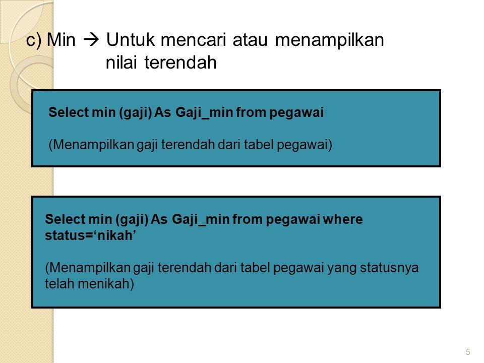 5 c) Min  Untuk mencari atau menampilkan nilai terendah Select min (gaji) As Gaji_min from pegawai (Menampilkan gaji terendah dari tabel pegawai) Select min (gaji) As Gaji_min from pegawai where status='nikah' (Menampilkan gaji terendah dari tabel pegawai yang statusnya telah menikah)