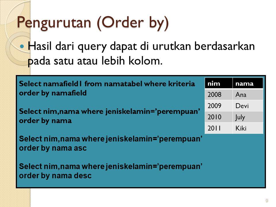Pengurutan (Order by) Hasil dari query dapat di urutkan berdasarkan pada satu atau lebih kolom.