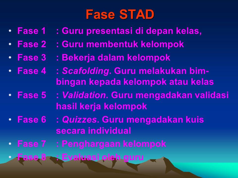 Fase STAD Fase 1: Guru presentasi di depan kelas, Fase 2: Guru membentuk kelompok Fase 3: Bekerja dalam kelompok Fase 4: Scafolding. Guru melakukan bi