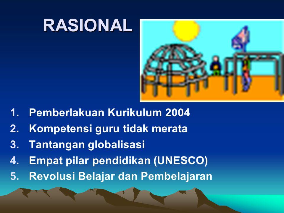 RASIONAL 1.Pemberlakuan Kurikulum 2004 2.Kompetensi guru tidak merata 3.Tantangan globalisasi 4.Empat pilar pendidikan (UNESCO) 5.Revolusi Belajar dan