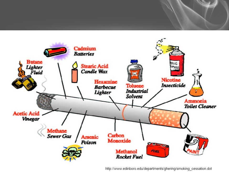 http://www.edinboro.edu/departments/ghering/smoking_cessation.dot