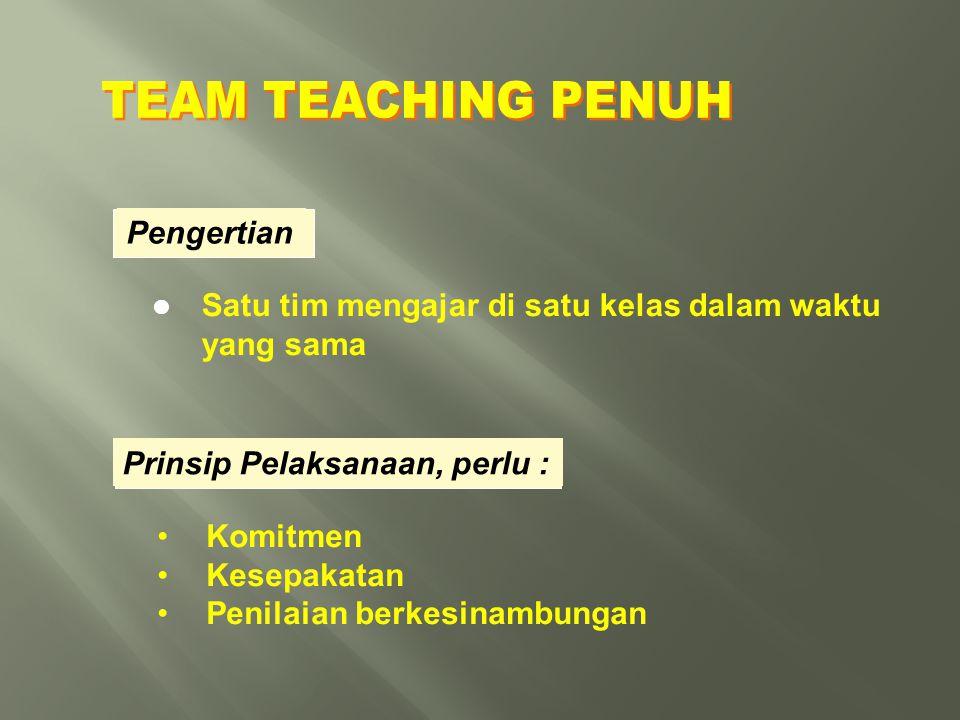Satu tim mengajar di satu kelas dalam waktu yang sama Pengertian Prinsip Pelaksanaan, perlu : Komitmen Kesepakatan Penilaian berkesinambungan
