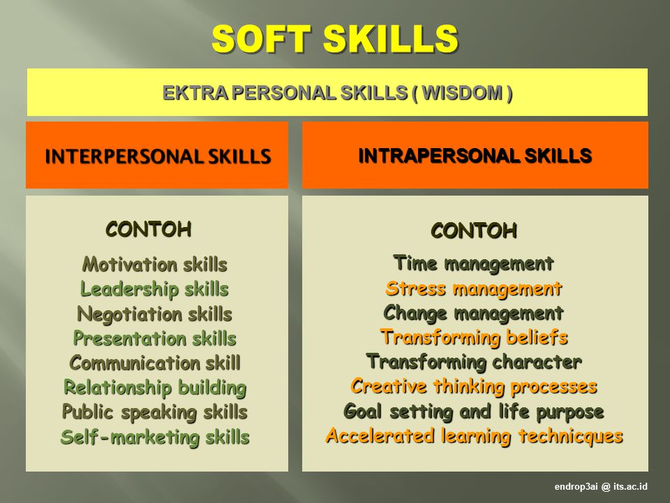 CONTOH CONTOH Motivation skills Leadership skills Negotiation skills Presentation skills Communication skill Relationship building Public speaking ski