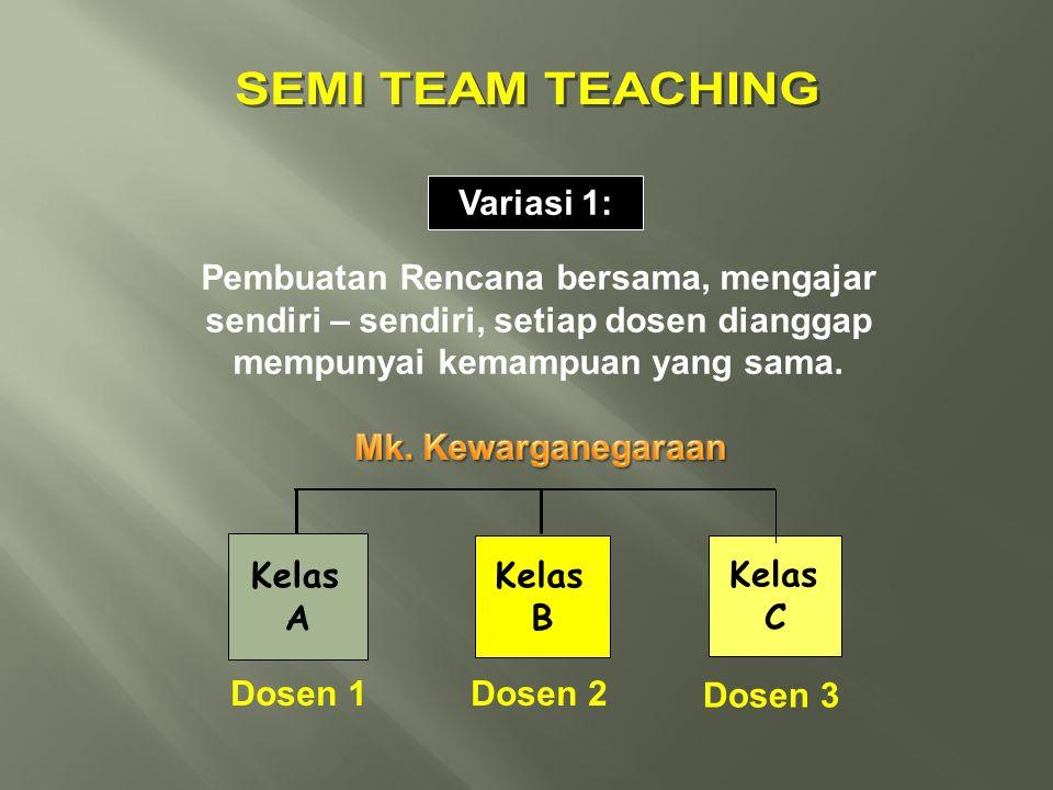 Pembuatan Rencana bersama, mengajar sendiri – sendiri, setiap dosen dianggap mempunyai kemampuan yang sama. Kelas A Dosen 1 Kelas B Dosen 2 Kelas C Do