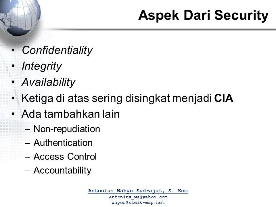 Aspek Dari Security Confidentiality Integrity Availability Ketiga di atas sering disingkat menjadi CIA Ada tambahkan lain –Non-repudiation –Authentica