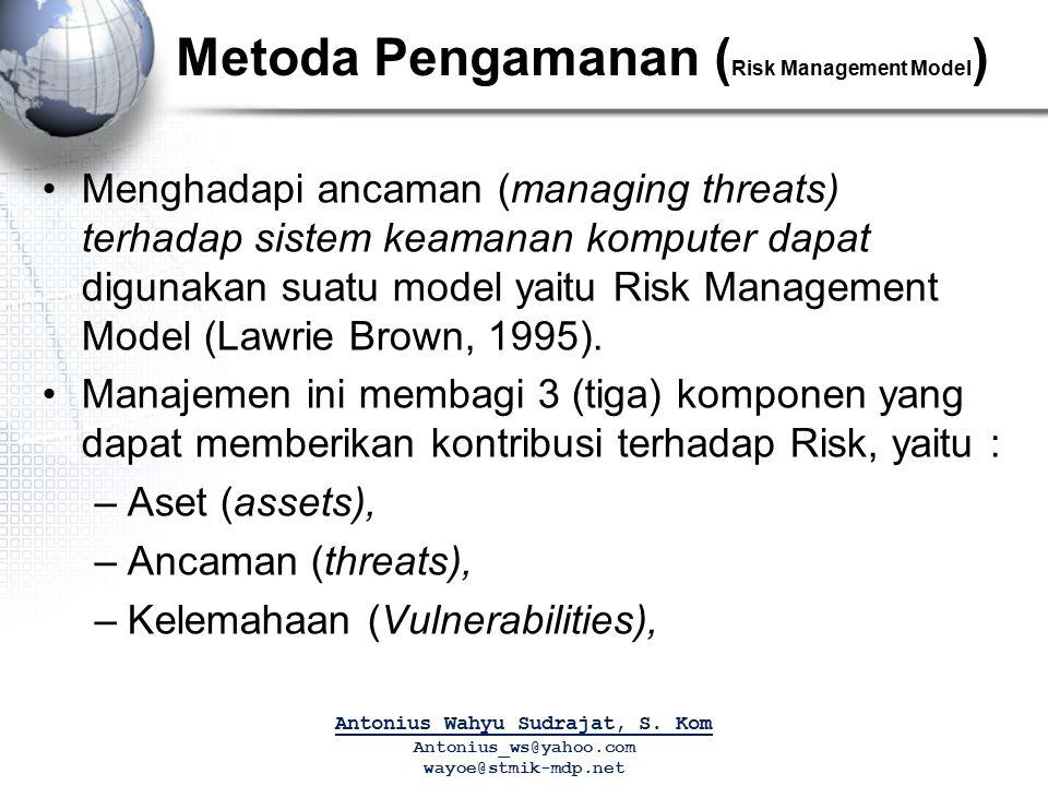 Metoda Pengamanan ( Risk Management Model ) Menghadapi ancaman (managing threats) terhadap sistem keamanan komputer dapat digunakan suatu model yaitu