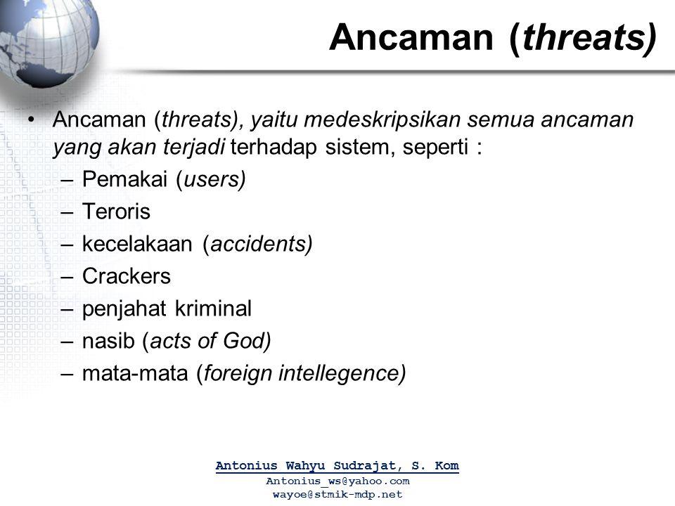 Ancaman (threats) Ancaman (threats), yaitu medeskripsikan semua ancaman yang akan terjadi terhadap sistem, seperti : –Pemakai (users) –Teroris –kecela