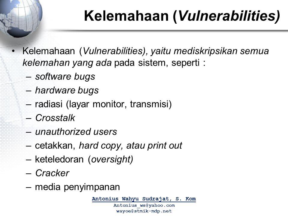 Kelemahaan (Vulnerabilities) Kelemahaan (Vulnerabilities), yaitu mediskripsikan semua kelemahan yang ada pada sistem, seperti : –software bugs –hardwa