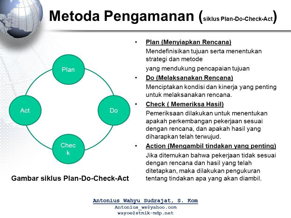 Metoda Pengamanan ( siklus Plan-Do-Check-Act ) Plan (Menyiapkan Rencana) Mendefinisikan tujuan serta menentukan strategi dan metode yang mendukung pen